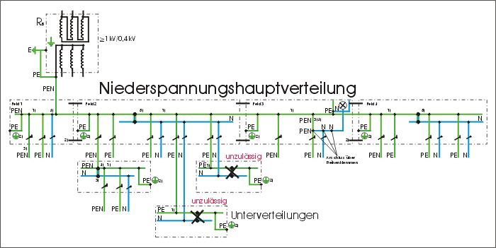 Ausgezeichnet Differenz Zwischen Neutralleiter Und Erdleiter Galerie ...